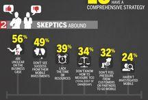 Digital Advertising & Marketing / Insight sul marketing e la pubblicità in area digital