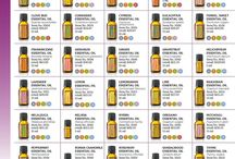 Self Healing Essential Oils