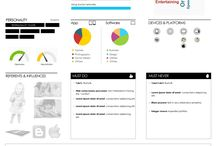 e-Commerce Analysis