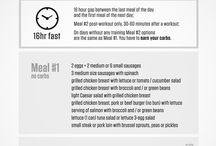 Intermediate fasting meal and plans