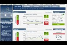 How To Make $500 An Hour Trading Binary Options - Method 2