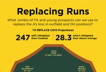 A's - MLB in General  / by James Manion