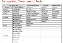 South African Specifics / Import and Export Information specifically linked to South Africa