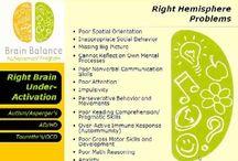 Brainbalanc