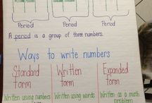 Math Anchor Charts / None of these are perfect but good for ideas and inspiration / by Liz Proepper