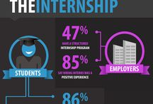 Internship Help