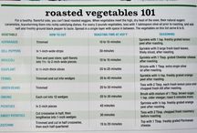 Food Charts & Helpful Hints