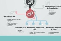 Márketing Infografías