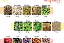 Saine, végétarienne & bon