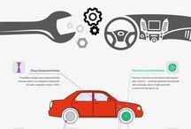 Infografiki / Ciekawe infografiki dotyczące części samochodowych / by iParts.pl
