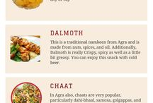Agra Petha Online