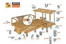 conectores para madera.mecma
