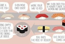 'How to Eat Sushi' Guide / Sushi Dining Etiquette