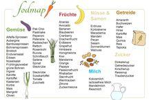 FODMAP / FODMAP ist ein Akronym, das eine Reihe von Kohlenhydraten und Alkoholen bezeichnet, die bei vielen Menschen für Verdauungsbeschwerden sorgen.