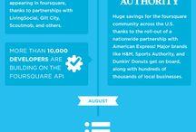 Foursquare info
