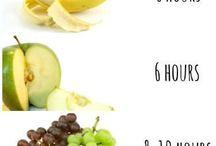 Dried fruit ideas