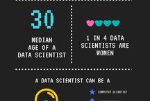 Ciencias de Dados