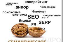 Семантическое ядро сайта на site-ok.com.ua и его точное определение  Источник: Семантическое ядро сайта на site-ok.com.ua и его точное определение