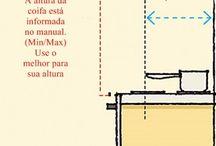 Ergonomia arquitetura