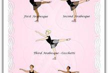 Posiciones Ballet clásico