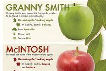 Ovoce, zelenina a podobně