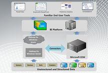 TechFaq360.com / TechFaq360.com