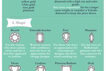 Gents Guide to find the perfect ring..