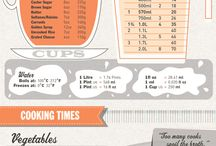 baking measurement conversions