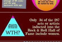 Cool infographs