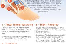 Douleurs aux pieds / Pieds douleurs