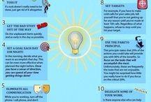 Productive ideas