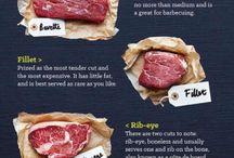 BBQ/Steaks