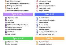 Age Appropriate Chore Cart