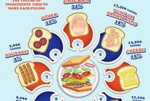 R+R Packaging / Distributors of quality food packaging