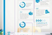 encore des infographies / by Orange Business