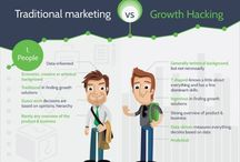 #GrowthHacking vs Traditional #Marketing: The 4 Major Contrasts...