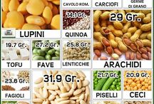 proteine nei vegetali
