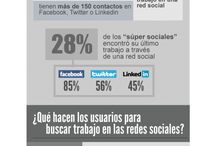 Infografías en español / by Freelance E-business