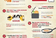 Sodium and Heart Health Infographics / by Doylestown Health