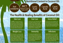 Coco / Educate yourself on all the uses and  benefits of Virgin Coconut Oil
