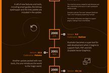 Infographics (Timeline)