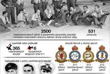 Czechosłowacka Armia