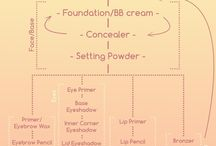 Make-Up Tipps