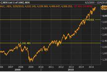 NASDAQ 100