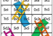 Πολλαπλασιασμός/ Multiplication