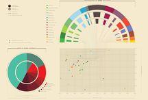 graphs design