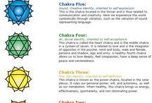 Chakra's ♡