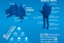 Work and Travel / Für und von Workingholiday Maker in Australien.