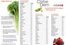 Low carb gluten free vegan diet