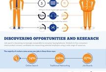 Social Media e ricerca lavoro